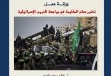 ورقة عمل: تطـور سلاح المقاومة في مواجهة الحروب الإسرائيلية